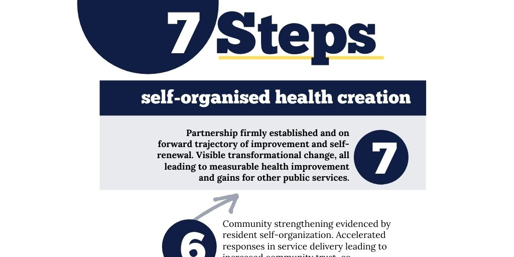 7 step infographic header image